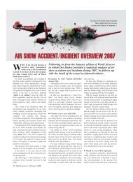 WHAT IS the role and function of - Air Show South Africa