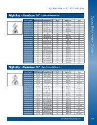 Fixture Cross Reference