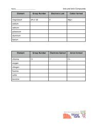 Ions Worksheet - Worcester Think Tank