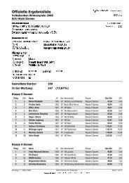 Ergebnisliste Riesentorlauf Damen