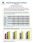 Q1-2015-Daily_Newspaper_Revenue_by_Quarter_Report_FINAL - Page 4