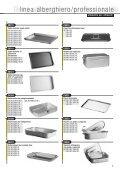 pentolame in alluminio - Page 7