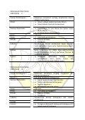produksi siaran televisi - S1 Ilmu Komunikasi UNSOED - Page 5