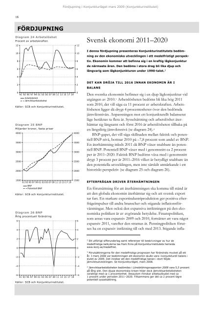 Svensk ekonomi 2011-2020 - Konjunkturinstitutet