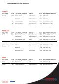 Airfield Lighting Reference List - Safegate - Page 3