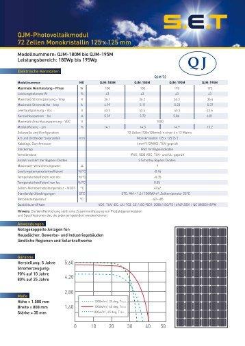 QJ 180M-195M - Solar Energy Trading GmbH