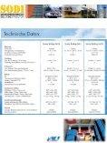 Datenblatt Sunny - Backup - SODI-Photovoltaiksysteme - Seite 4