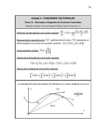 Derivadas e Integrales de Funciones Vectoriales