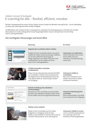 E-Learning für alle - Adobe Connect - reflact AG