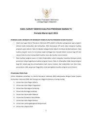 Hasil Survei Indeks Kualitas Program Televisi Periode Maret-April 2015