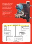 a world leader in valve technology - Federal International (2000) Ltd - Page 6