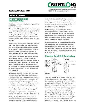 Holder Prehardened Free Machining Holder Steel Data Sheet