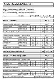 WCP Ergebnisse - Golfclub Wasserburg Anholt