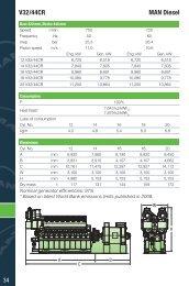 V32/44CR MAN Diesel - MAN Diesel & Turbo