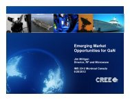 Cree Presentation from Panel (pdf) - Microwave Journal