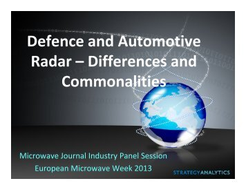 (Microsoft PowerPoint - Asif-Defence and Automotive Radar \226 ...