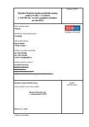 Výroční finanční zpráva politické strany za rok 2012 - TOP 09