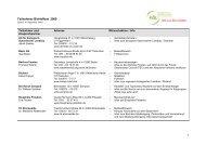Teilnehmer BioHoffest 2009 - Fördergemeinschaft Ökologischer ...