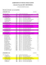 Championnats de cross 68 2009 - Eha