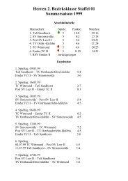 Herren 2. Bezirksklasse Staffel 01 Sommersaison 1999