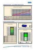 STATISTIK 2008 STATISTIK 2008 - Mannsbilder - Seite 3