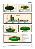 STATISTIK 2008 STATISTIK 2008 - Mannsbilder - Seite 5