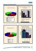 STATISTIK 2008 STATISTIK 2008 - Mannsbilder - Seite 6