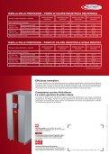 Prospetto pompa di calore per l'industria - Caotec - Page 2