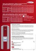 Pompa di calore geotermica con sonda verticale al CO2 - Heliotherm - Page 2