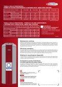 Prospetto pompa di calore aerotermica a sistema split - Heliotherm - Page 2