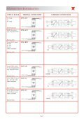 Transtech Signal Conditioners - Page 5