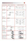Transtech Signal Conditioners - Page 7