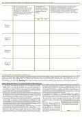 Premie aanvragen - Page 4