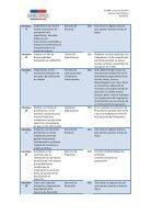 Plan de mejoramiento y programa de trabajo anual – PMG de Excelencia - Page 5