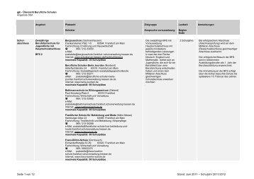 Seite 1 von 12 Stand: Juni 2011 – Schuljahr 2011/2012 - gjb