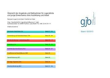 Maßnahmenliste der Jugendberufshilfe - gjb