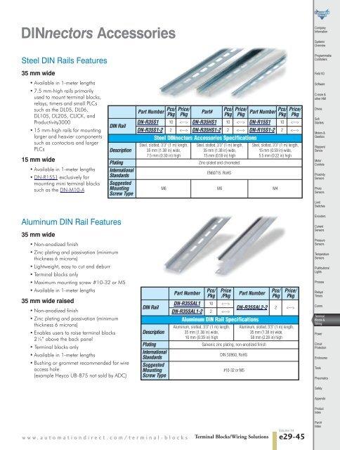 DIN Rails Technical Specs - AutomationDirect com