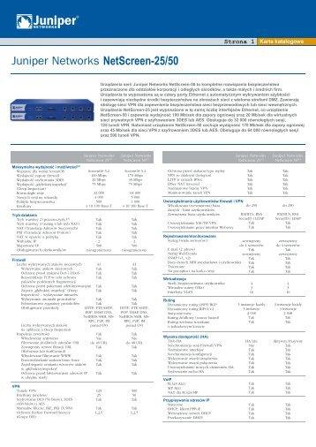 Specyfikacja techniczna i broszura w języku polskim - Juniper - Clico