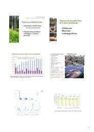 1 Zagrożenia trwałości lasu - Stary serwis Wydziału Leśnego SGGW