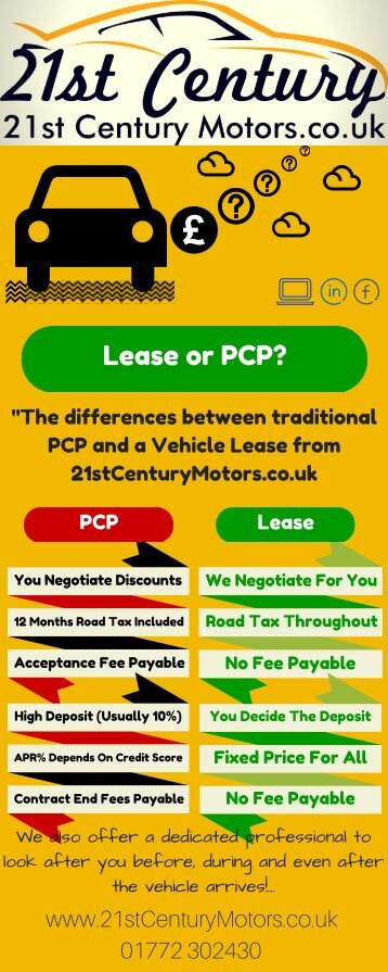 Lease or PCP?