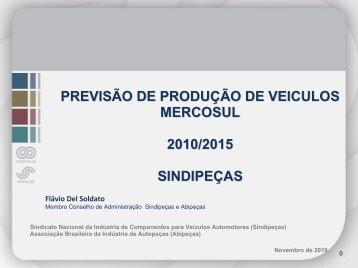As perspectivas do setor automotivo para 2011 - Abrafati