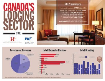 2013 Economic Impact Analysis - Orhma.com