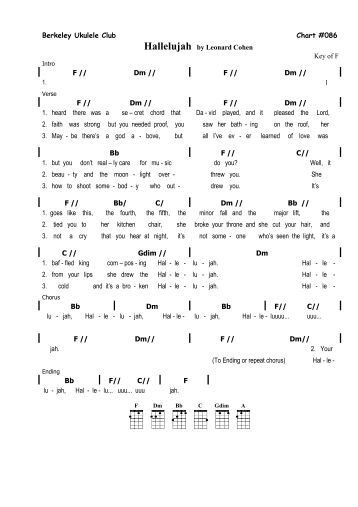Hallelujah Chords Ukuklel Keywords And Tags