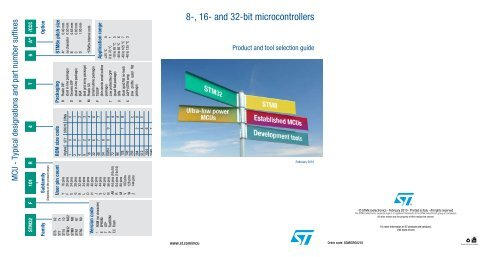 STM32 -