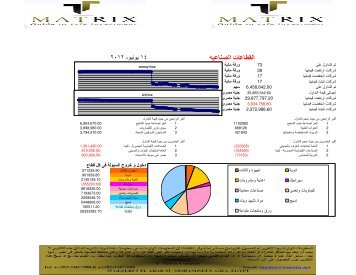 weekly new report 1 - T-matrix