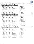 Smallmouth Category - Lake Champlain International - Page 4