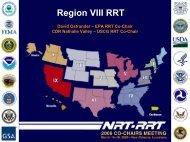 Region VIII RRT