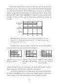 A Comisso de Ouvidoria Atual: - DTI- Diretoria de Tecnologia da ... - Page 6