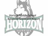 Horizon Middle School Continuous Improvement Plan