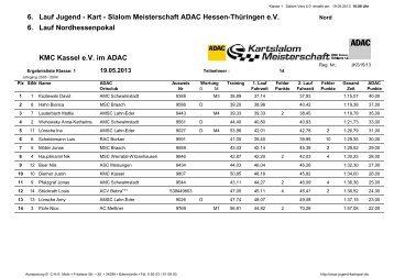 Ergebnisse - MSC Reinhardswald-Hofgeismar